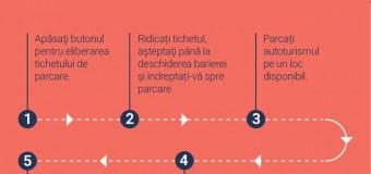 Iulius Mall explica modul in care functioneaza sistemul parcării.