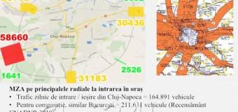 """""""Planul de Mobilitate Urbană a Zonei Metropolitane Cluj"""""""