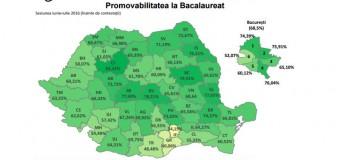 66,7%: rata de promovare în prima sesiune a examenului de Bacalaureat 2016. Clujul e fruntaș