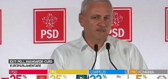 Exit-Poll Curs-Avangarde al alegerilor europarlamentare 2019: PSD: 25,8%, PNL: 25,8%, USRPLUS: 23,9%