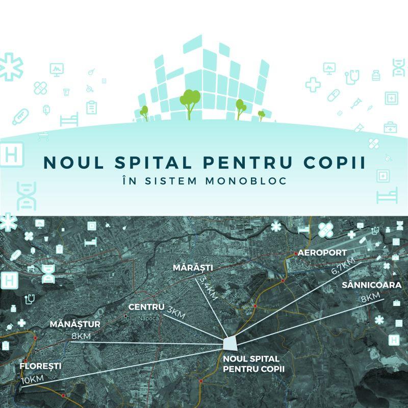 oferte proiectare Spital Pediatric Monobloc Cluj24h